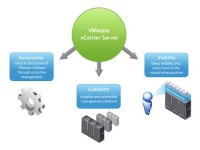 VMware VCenter Server v6.0 Full + Crack